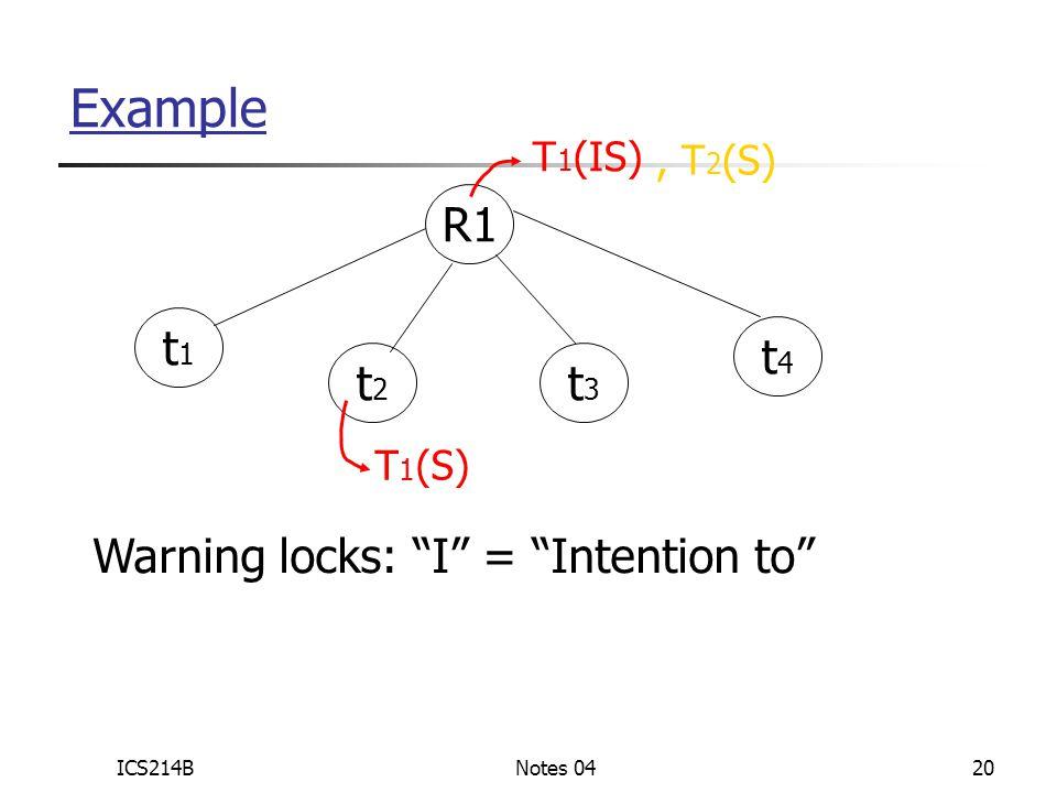 ICS214BNotes 0420 Example R1 t1t1 t2t2 t3t3 t4t4 T 1 (IS) T 1 (S), T 2 (S) Warning locks: I = Intention to
