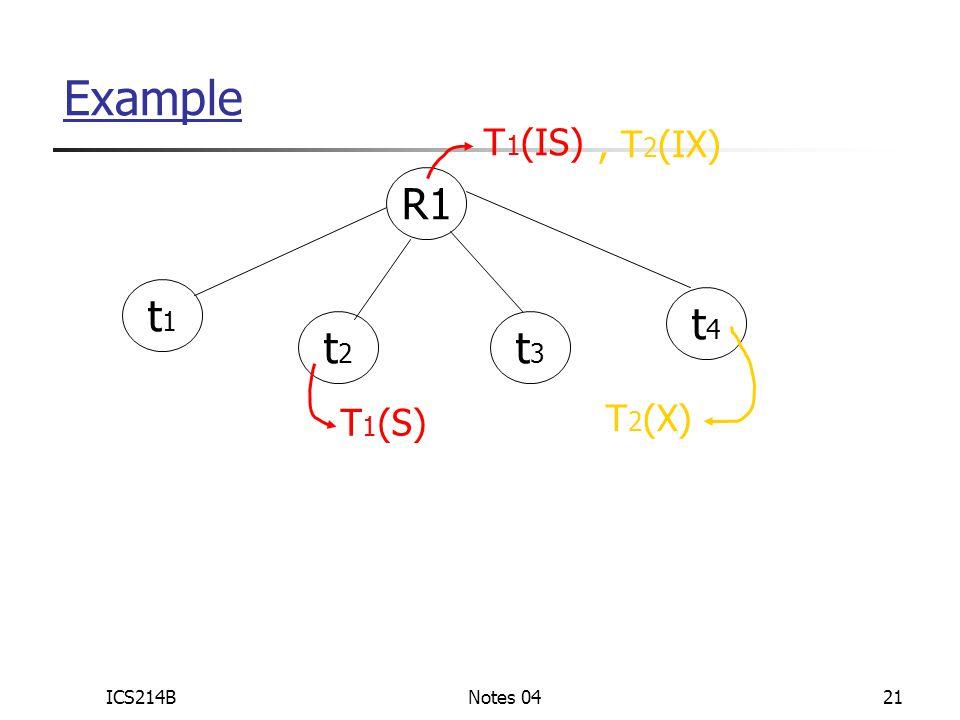 ICS214BNotes 0421 Example R1 t1t1 t2t2 t3t3 t4t4 T 1 (IS) T 1 (S), T 2 (IX) T 2 (X)