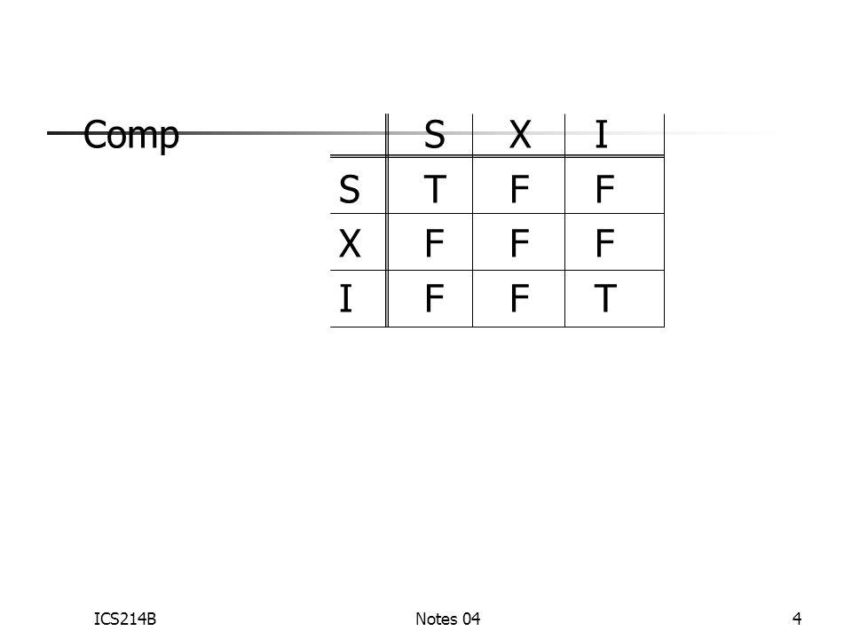 ICS214BNotes 044 CompSXI STFF XFFF IFFT