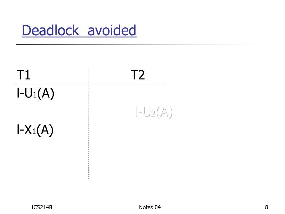 ICS214BNotes 048 Deadlock avoided
