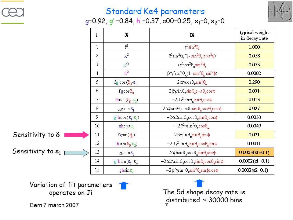 Bern 7 march 20077 Standard Ke4 parameters g=0.92, g' =0.84, h =0.37, a00=0.25,  1 =0,  2 =0 Sensitivity to  1 Variation of fit parameters operates
