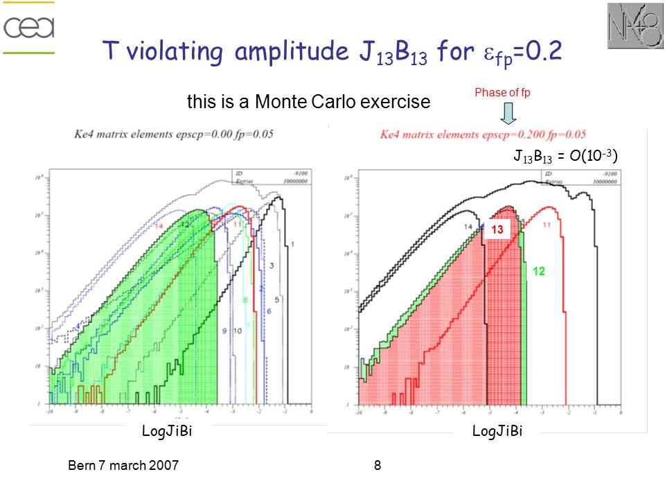 Bern 7 march 20078 LogJiBi T violating amplitude J 13 B 13 for  fp =0.2 13 12 Phase of fp LogJiBi J 13 B 13 = O(10 -3 ) this is a Monte Carlo exercis