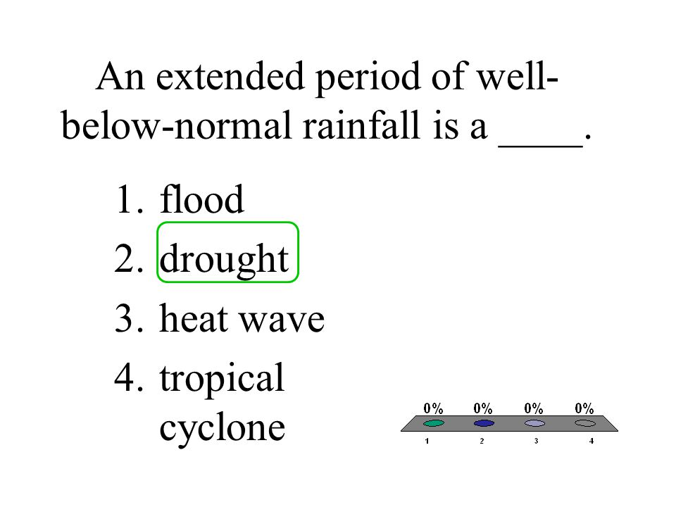 An extended period of well- below-normal rainfall is a ____. 1.flood 2.drought 3.heat wave 4.tropical cyclone