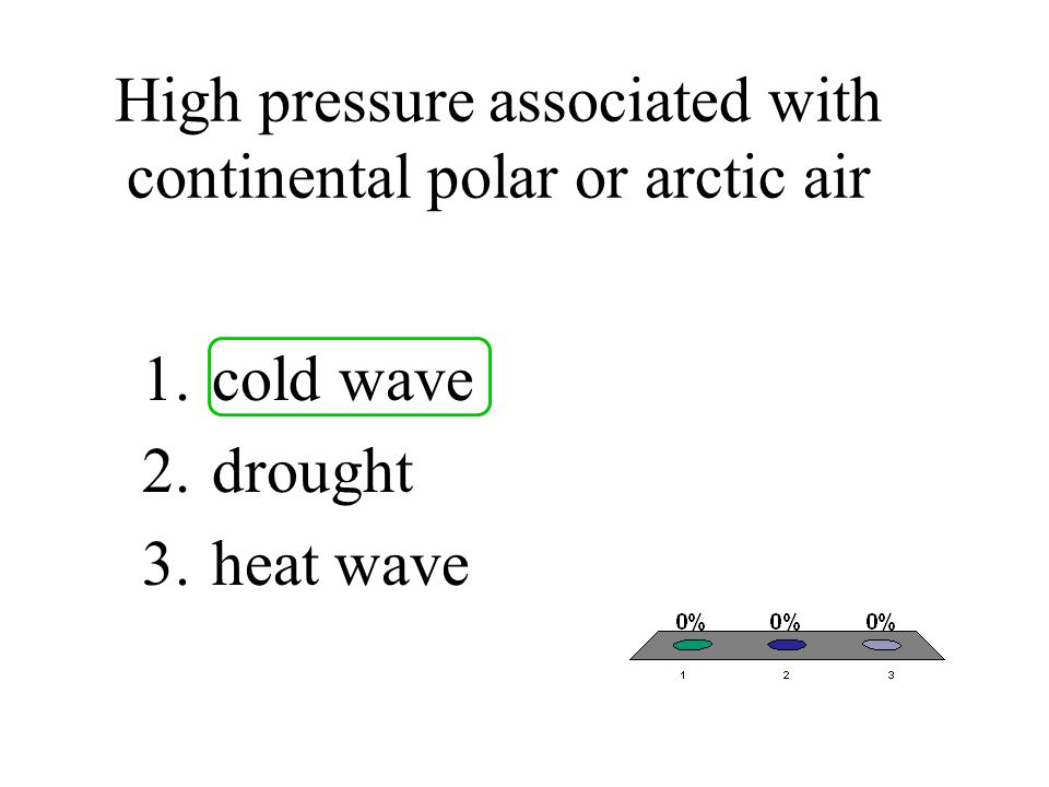 High pressure associated with continental polar or arctic air 1.cold wave 2.drought 3.heat wave