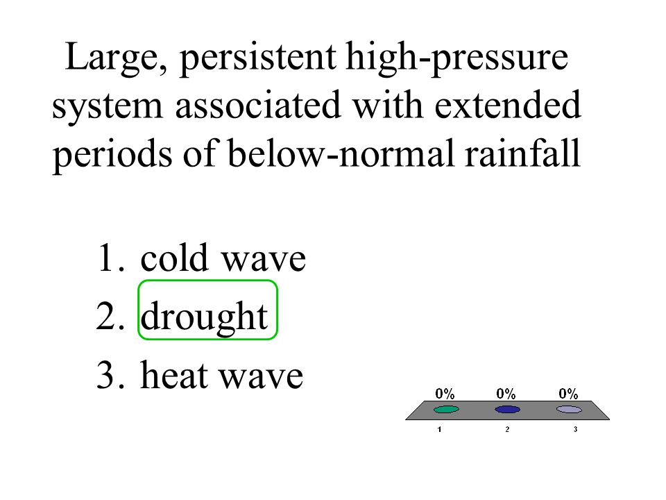 Large, persistent high-pressure system associated with extended periods of below-normal rainfall 1.cold wave 2.drought 3.heat wave