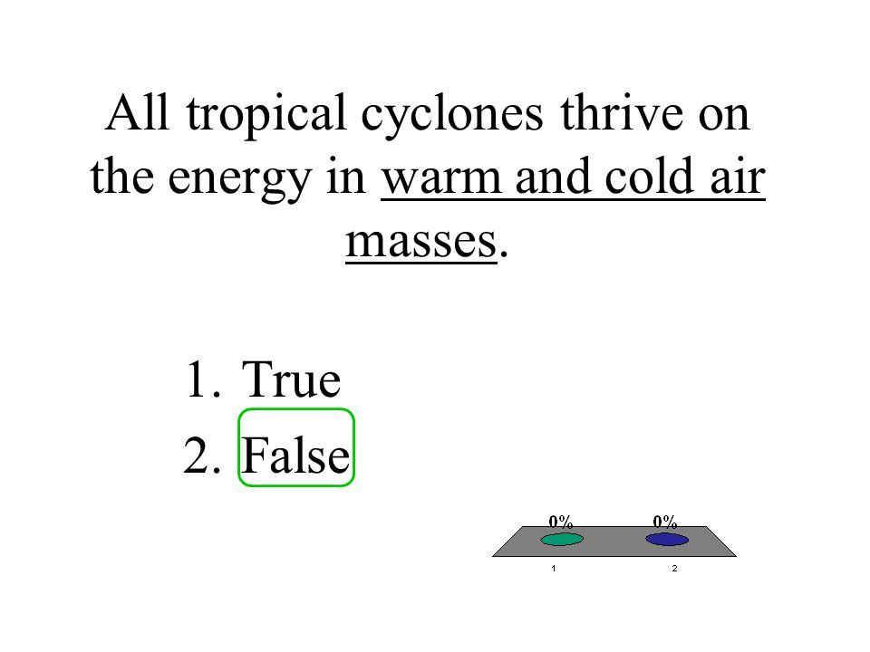 All tropical cyclones thrive on the energy in warm and cold air masses. 1.True 2.False