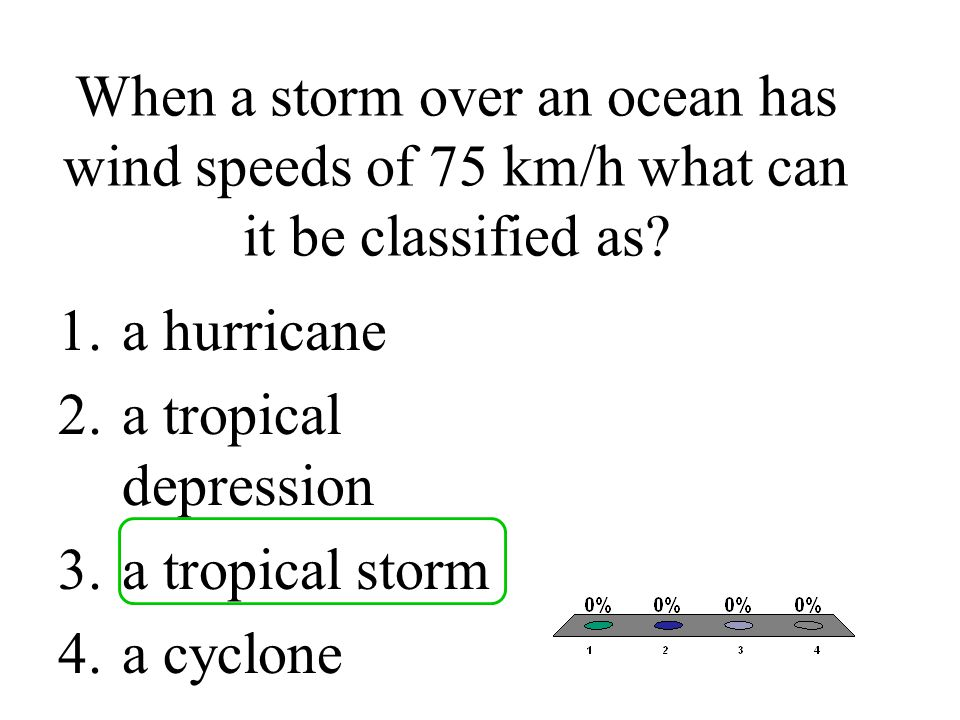 When a storm over an ocean has wind speeds of 75 km/h what can it be classified as.