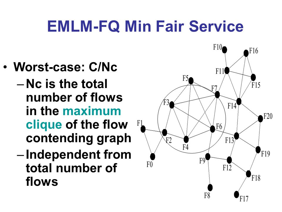EMLM-FQ Min Fair Service Worst-case: C/Nc –Nc is the total number of flows in the maximum clique of the flow contending graph –Independent from total number of flows