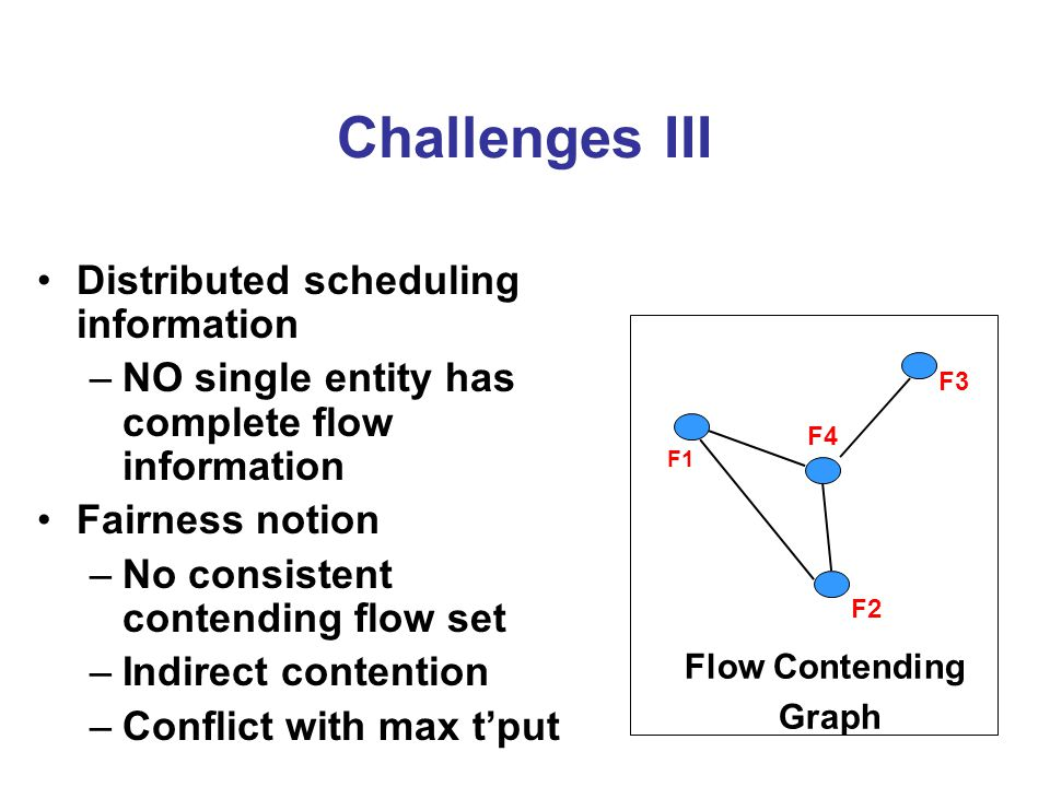 Challenges III Distributed scheduling information –NO single entity has complete flow information Fairness notion –No consistent contending flow set –Indirect contention –Conflict with max t'put F1 F4 F2 F3 Flow Contending Graph