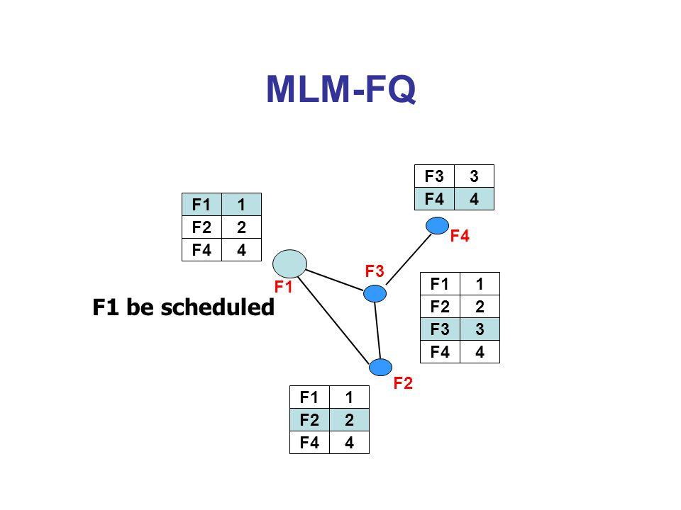 MLM-FQ F1 F3 F2 F4 F2 F4 2 4 F11 F2 F4 2 4 F11 F44 F33 F2 F3 2 3 F11 F44 F1 be scheduled