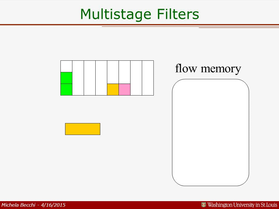 Michela Becchi - 4/16/2015 flow memory Multistage Filters