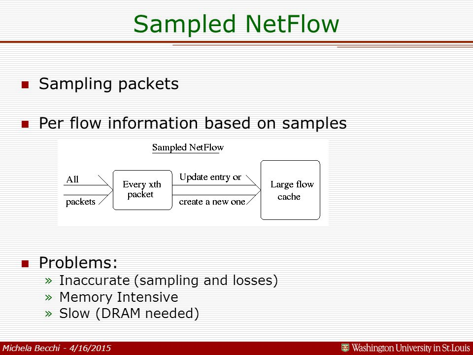Michela Becchi - 4/16/2015 Sampled NetFlow n Sampling packets n Per flow information based on samples n Problems: »Inaccurate (sampling and losses) »Memory Intensive »Slow (DRAM needed)