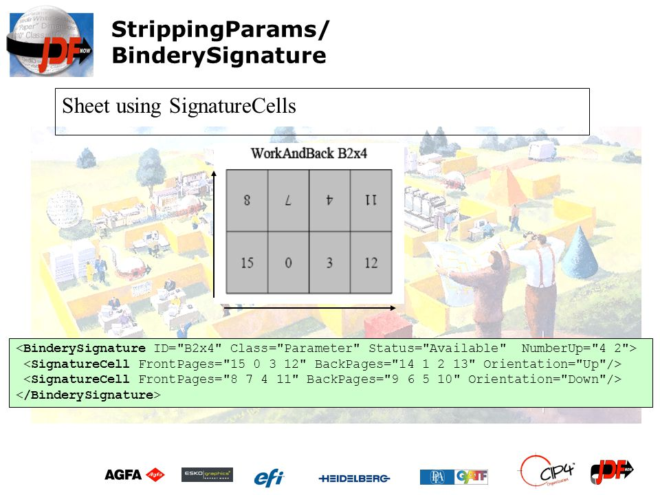 StrippingParams/ BinderySignature Sheet using SignatureCells