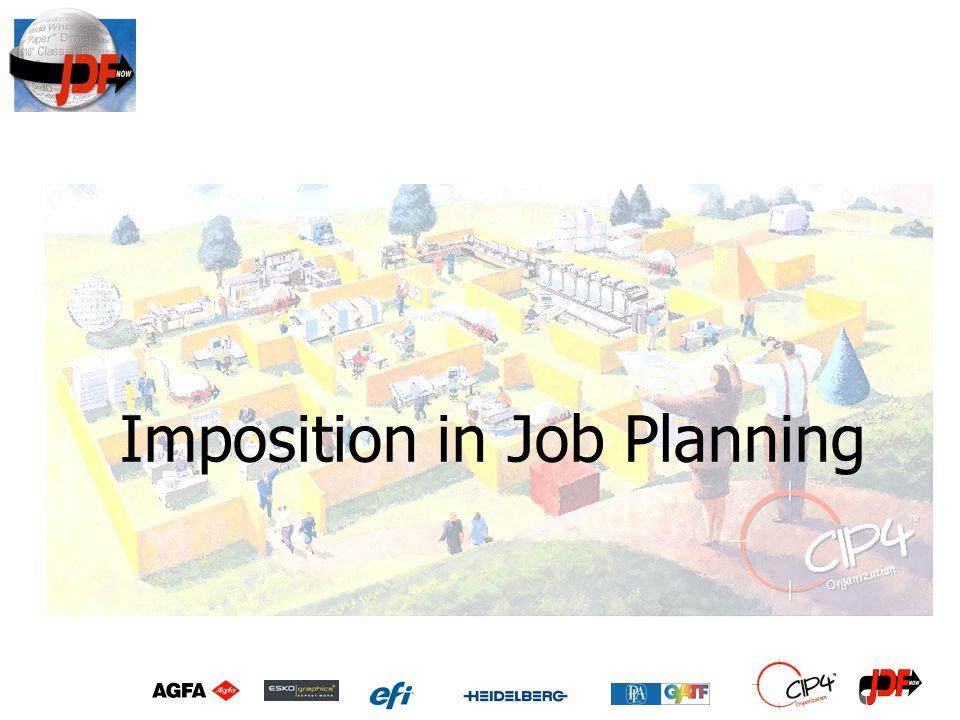 Optimized production plan Customer Order Available machines Available materials Available people Capabilities Optimal plan