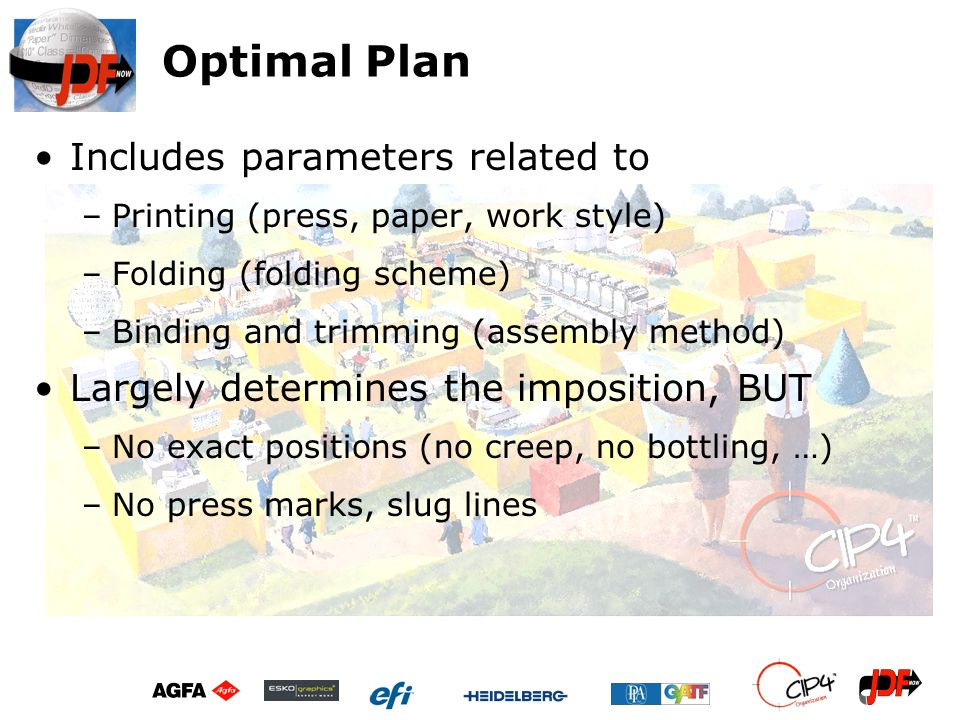 Optimal Plan Includes parameters related to –Printing (press, paper, work style) –Folding (folding scheme) –Binding and trimming (assembly method) Lar