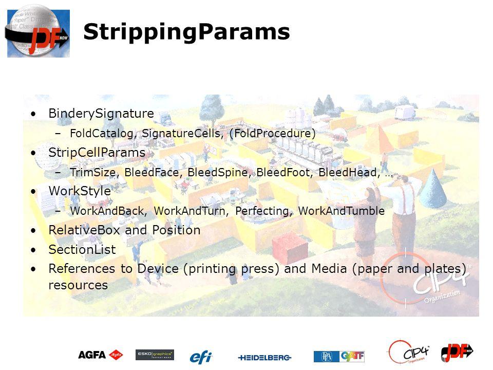 ICS Level 1 ImpositionPreparation Gray Box –BinderySignature: FoldCatalog –StripCellParams: WorkStyle –Assembly (no mixed assemblies)