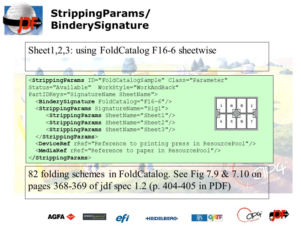StrippingParams/ BinderySignature Sheet1,2,3: using FoldCatalog F16-6 sheetwise 82 folding schemes in FoldCatalog. See Fig 7.9 & 7.10 on pages 368-369