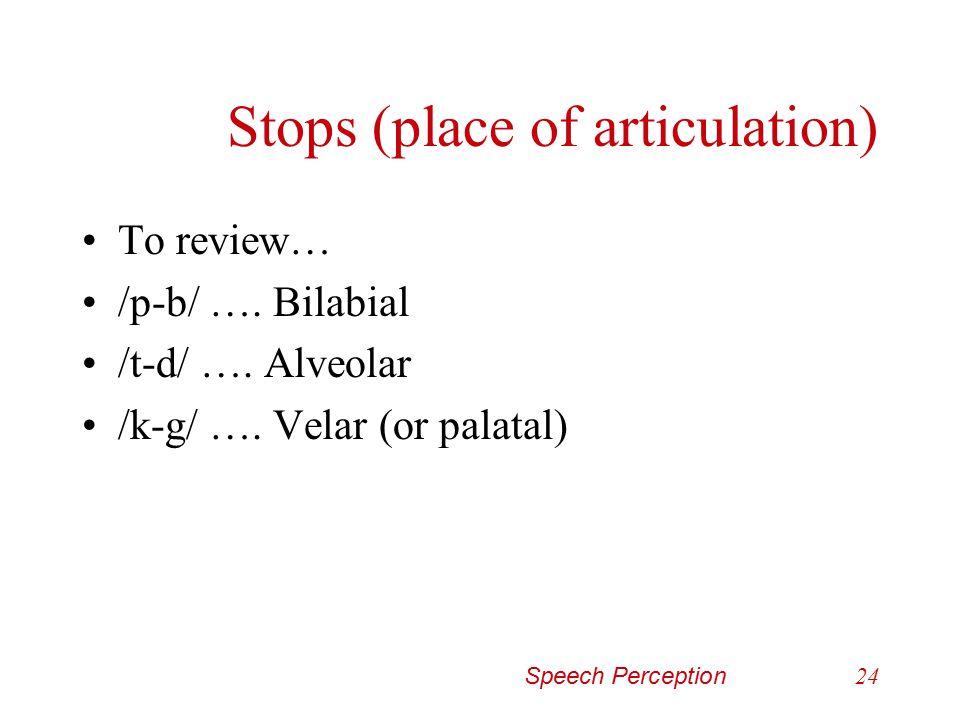 Speech Perception23 Stops (manner)