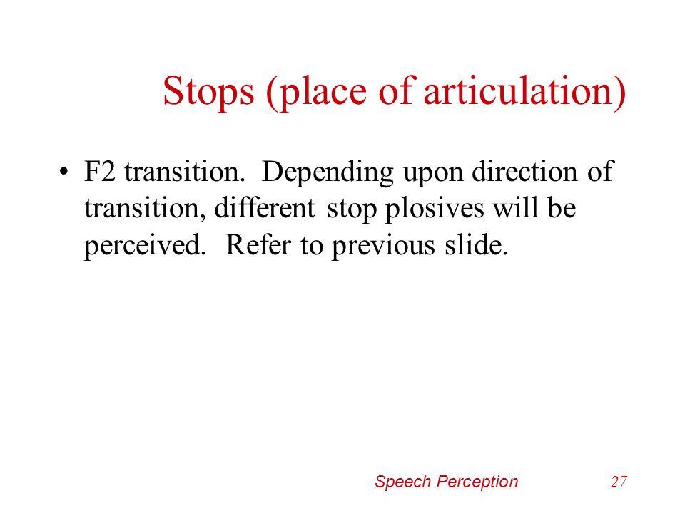 Speech Perception26 Stops (place of articulation)