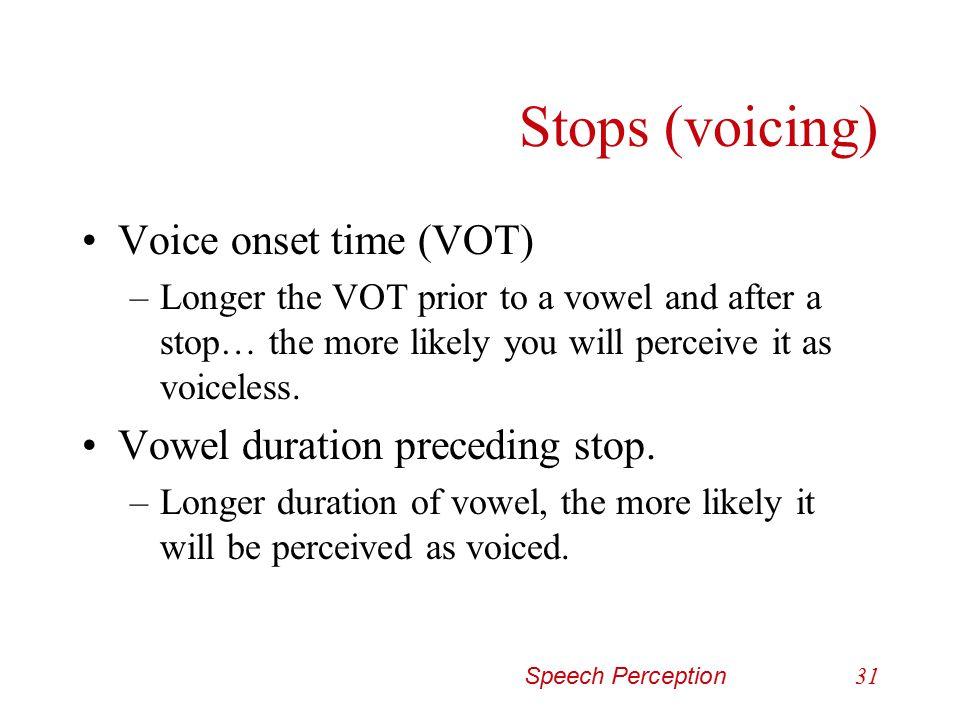Speech Perception30 Stops (voicing)