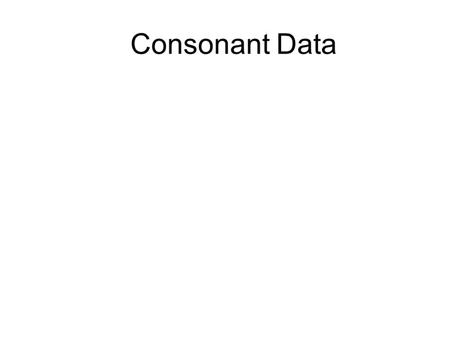 Consonant Data