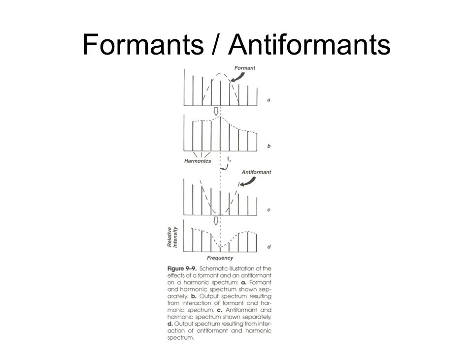 Formants / Antiformants