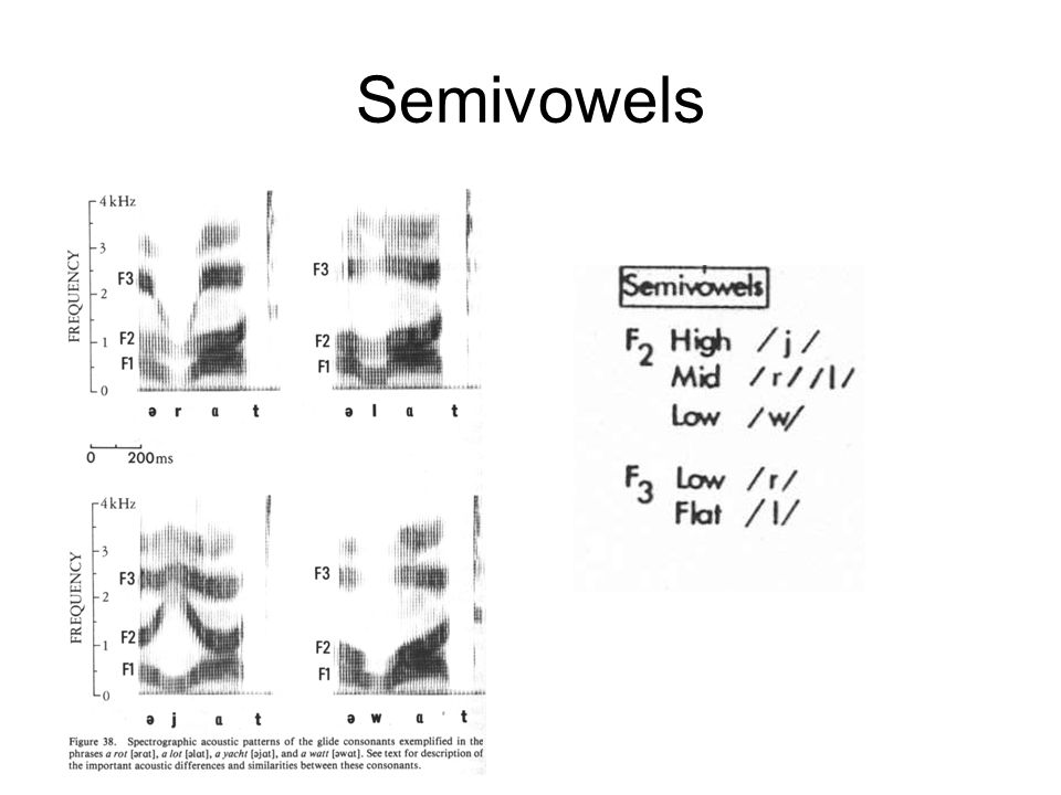 Semivowels