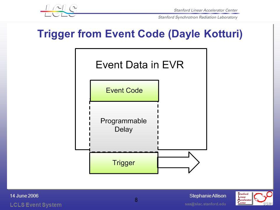 Stephanie Allison LCLS Event System saa@slac.stanford.edu 14 June 2006 8 Trigger from Event Code (Dayle Kotturi)