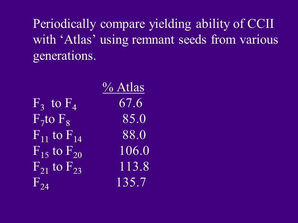 Periodically compare yielding ability of CCII with 'Atlas' using remnant seeds from various generations. % Atlas F 3 to F 4 67.6 F 7 to F 8 85.0 F 11