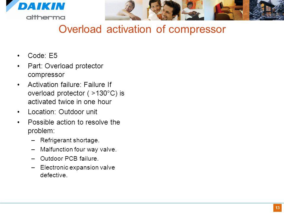 13 Overload activation of compressor Code: E5 Part: Overload protector compressor Activation failure: Failure If overload protector ( >130°C) is activ