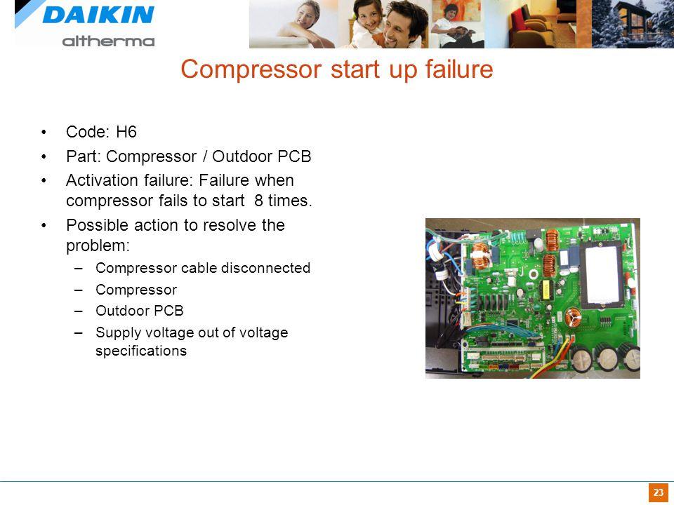 23 Compressor start up failure Code: H6 Part: Compressor / Outdoor PCB Activation failure: Failure when compressor fails to start 8 times. Possible ac