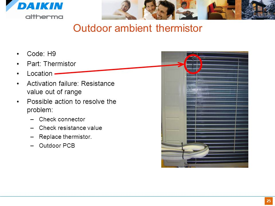 25 Outdoor ambient thermistor Code: H9 Part: Thermistor Location Activation failure: Resistance value out of range Possible action to resolve the prob