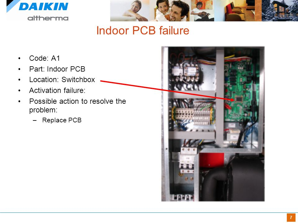 8 Insufficient cooling or heating Code: A5 Part: Liquid sensor hydrobox Location: Possible action to resolve the problem: –Check water flow in the system.