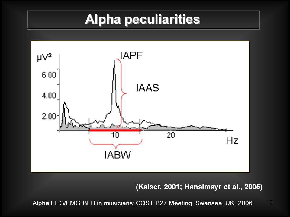 Alpha EEG/EMG BFB in musicians; COST B27 Meeting, Swansea, UK, 2006 10 Alpha peculiarities (Kaiser, 2001; Hanslmayr et al., 2005)