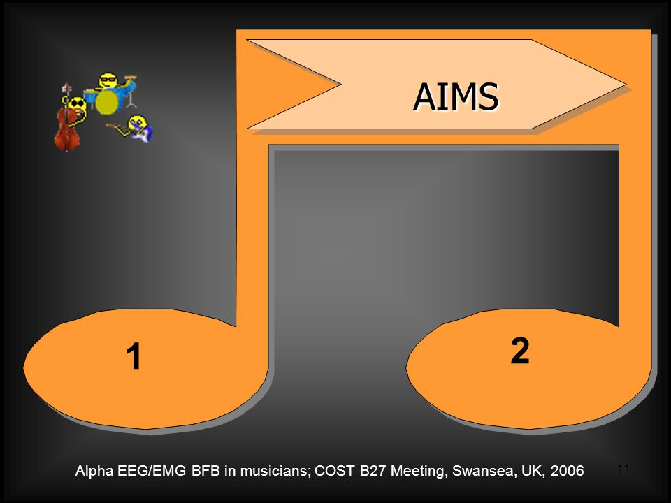 Alpha EEG/EMG BFB in musicians; COST B27 Meeting, Swansea, UK, 2006 11 1 2 3 AIMS AIMS 1 2