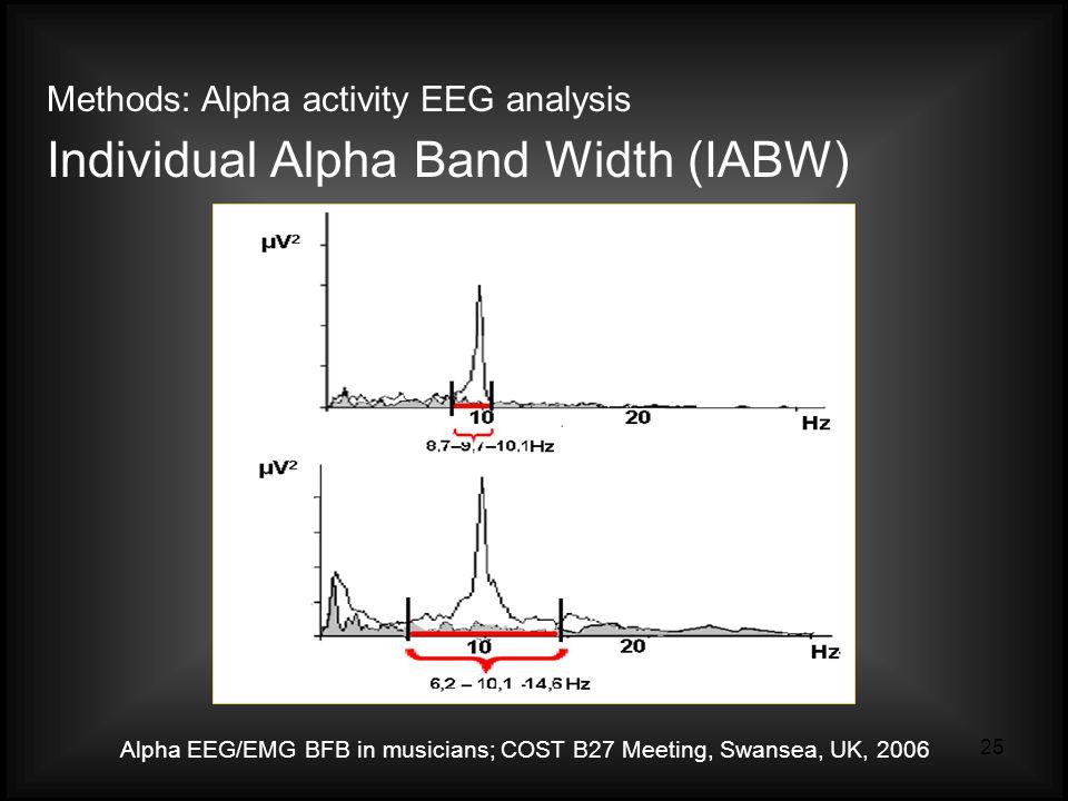 Alpha EEG/EMG BFB in musicians; COST B27 Meeting, Swansea, UK, 2006 25 Methods: Alpha activity EEG analysis Individual Alpha Band Width (IABW)