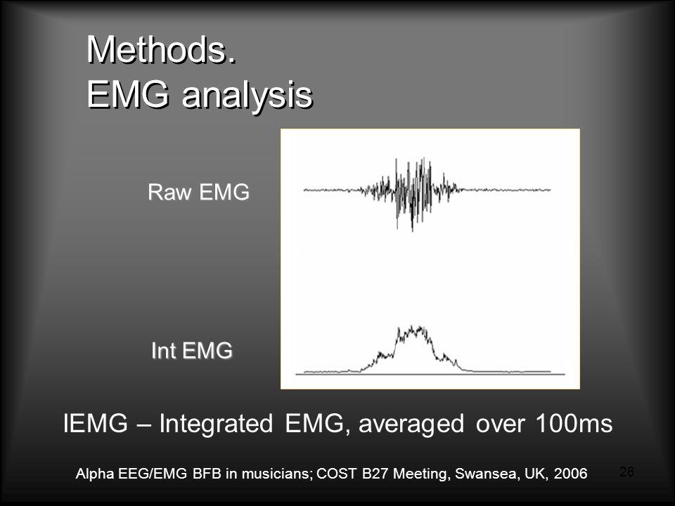 Alpha EEG/EMG BFB in musicians; COST B27 Meeting, Swansea, UK, 2006 26 Methods.