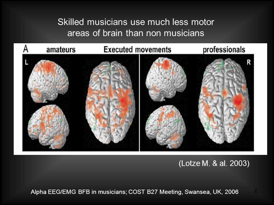 Alpha EEG/EMG BFB in musicians; COST B27 Meeting, Swansea, UK, 2006 6 (Lotze M.