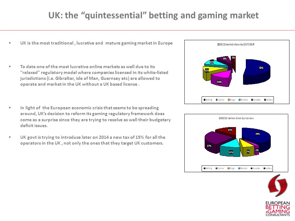 UK: the quintessential betting and gaming market UK is the most traditional, lucrative and mature gaming market in Europe To date one of the most lucrative online markets as well due to its relaxed regulatory model where companies licensed in its white-listed jurisdictions (i.e.