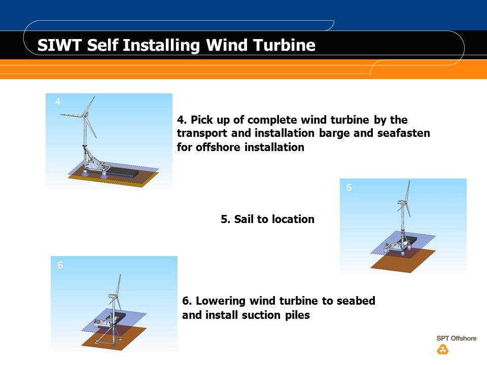 SIWT Self Installing Wind Turbine 4.