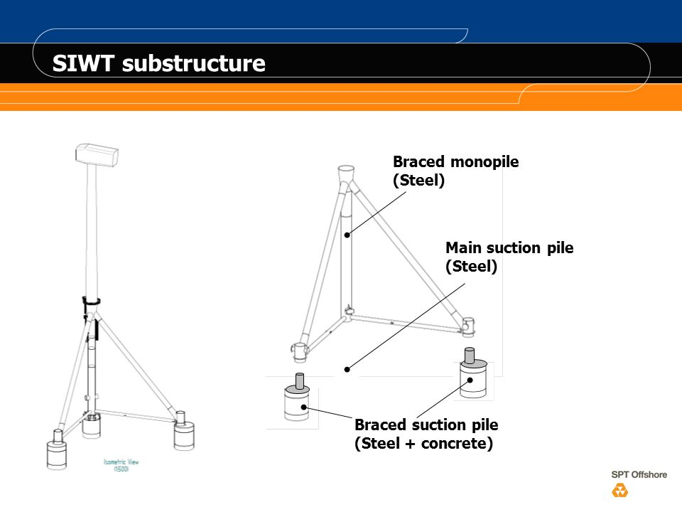 SIWT substructure Braced monopile (Steel) Main suction pile (Steel) Braced suction pile (Steel + concrete)