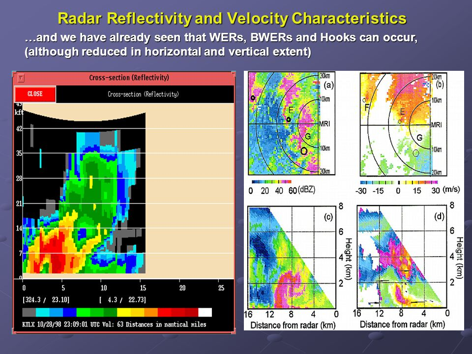 Radar Reflectivity and Velocity Characteristics …and we have already seen that WERs, BWERs and Hooks can occur, (although reduced in horizontal and vertical extent)