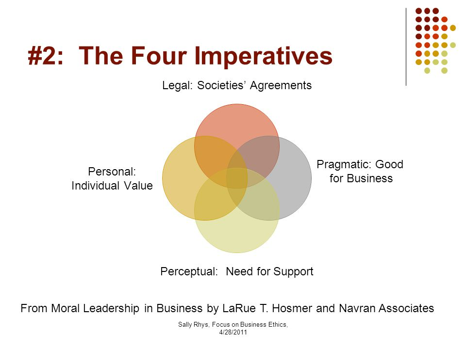 Sally Rhys, Focus on Business Ethics, 4/28/2011 #2: The Four Imperatives Legal: Societies' Agreements Pragmatic: Good for Business Perceptual: Need for Support Personal: Individual Value From Moral Leadership in Business by LaRue T.