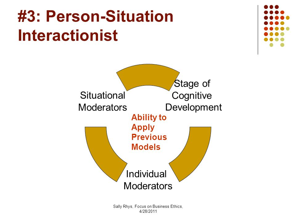 Sally Rhys, Focus on Business Ethics, 4/28/2011 #3: Person-Situation Interactionist Stage of Cognitive Development Individual Moderators Situational Moderators Ability to Apply Previous Models