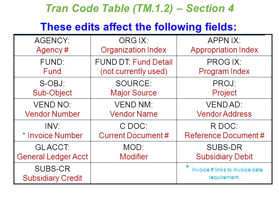 Tran Code Table (TM.1.2) – Section 4 AGENCY: Agency # ORG IX: Organization Index APPN IX: Appropriation Index FUND: Fund FUND DT: Fund Detail (not currently used) PROG IX: Program Index S-OBJ: Sub-Object SOURCE: Major Source PROJ: Project VEND NO: Vendor Number VEND NM: Vendor Name VEND AD: Vendor Address INV: * Invoice Number C DOC: Current Document # R DOC: Reference Document # GL ACCT: General Ledger Acct MOD: Modifier SUBS-DR Subsidiary Debit SUBS-CR Subsidiary Credit * Invoice # links to invoice date requirement.