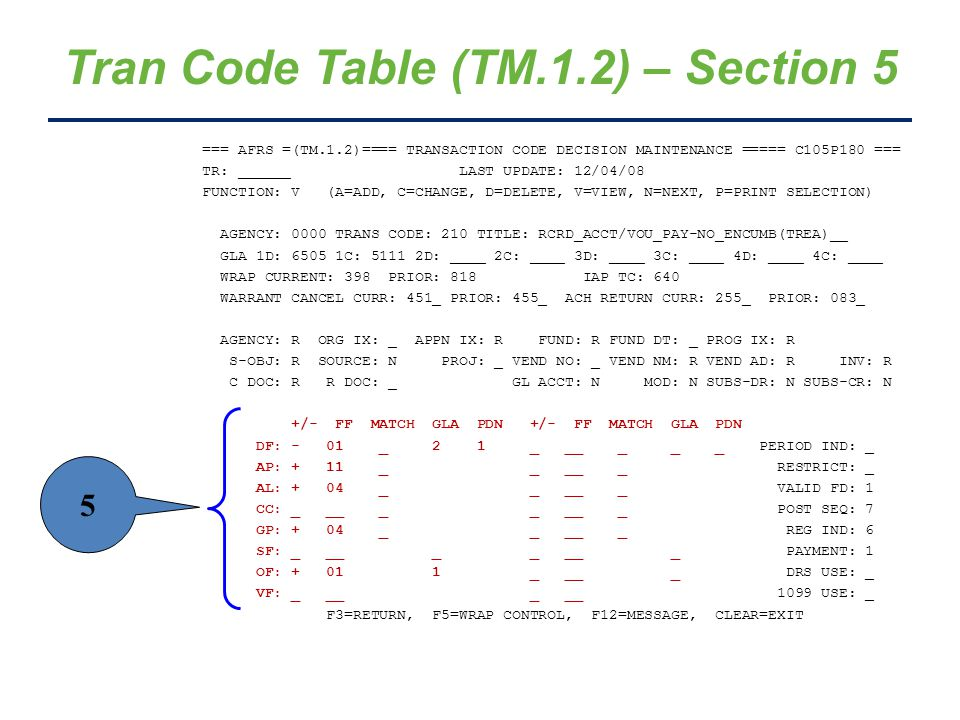Tran Code Table (TM.1.2) – Section 5 Summary financial files for cumulative periods Used for: –Inquiry screens The Tran Code Table specifies which master files are posted by each tran code.