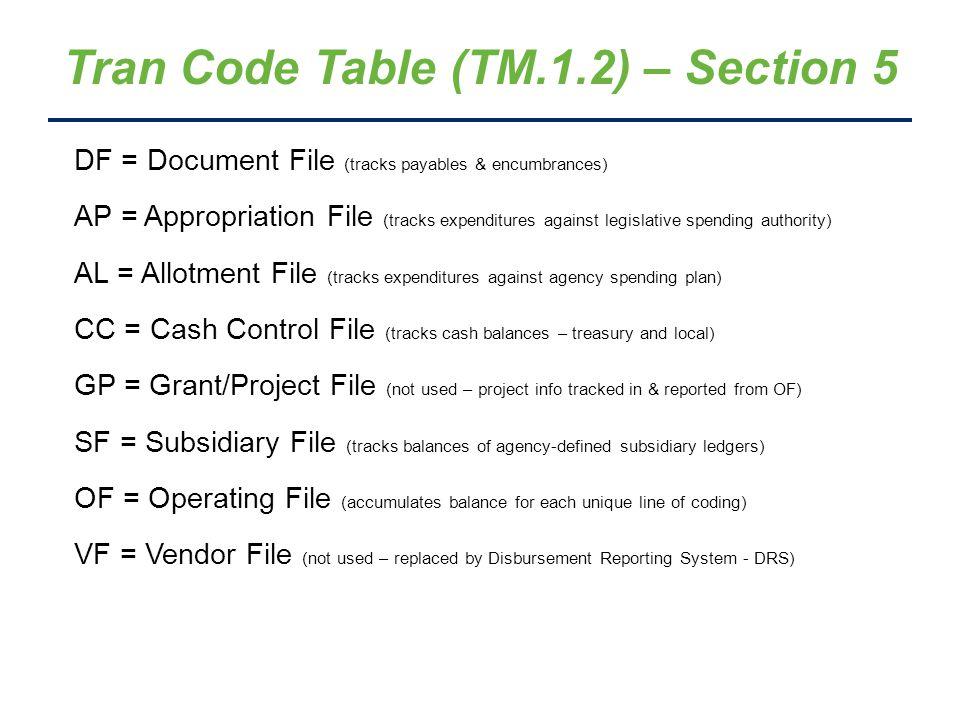 Tran Code Table (TM.1.2) – Section 5 DF = Document File (tracks payables & encumbrances) AP = Appropriation File (tracks expenditures against legislat