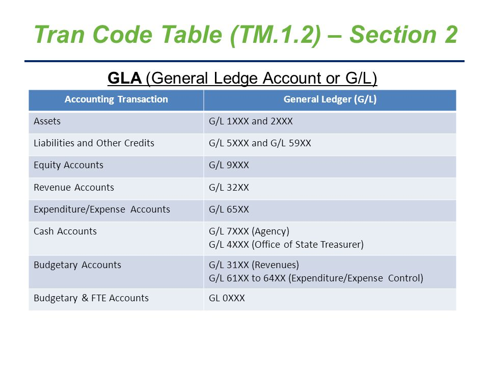 Tran Code Table (TM.1.2) – Section 2 GLA (General Ledge Account or G/L) Accounting TransactionGeneral Ledger (G/L) AssetsG/L 1XXX and 2XXX Liabilities and Other CreditsG/L 5XXX and G/L 59XX Equity AccountsG/L 9XXX Revenue AccountsG/L 32XX Expenditure/Expense AccountsG/L 65XX Cash AccountsG/L 7XXX (Agency) G/L 4XXX (Office of State Treasurer) Budgetary AccountsG/L 31XX (Revenues) G/L 61XX to 64XX (Expenditure/Expense Control) Budgetary & FTE AccountsGL 0XXX
