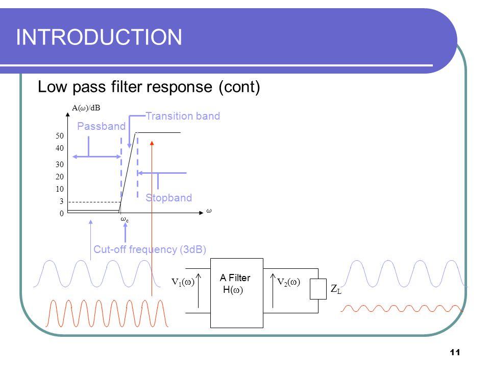 11 INTRODUCTION A(  )/dB  0 cc 3 10 20 30 40 50 A Filter H(  ) V1()V1()V2()V2() ZLZL Passband Stopband Transition band Cut-off frequency (3dB