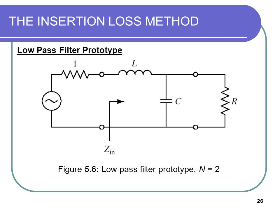 26 THE INSERTION LOSS METHOD Figure 5.6: Low pass filter prototype, N = 2 Low Pass Filter Prototype